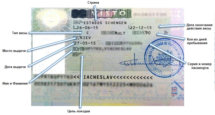Сколько стоит виза в португалию 2018