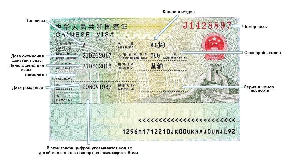 Получаем визу в Китай